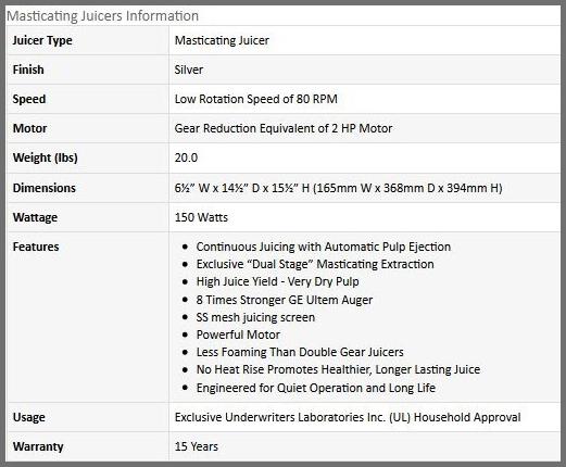 Omega Masticating Juicer Nutrition Center Model 8007S - Silver